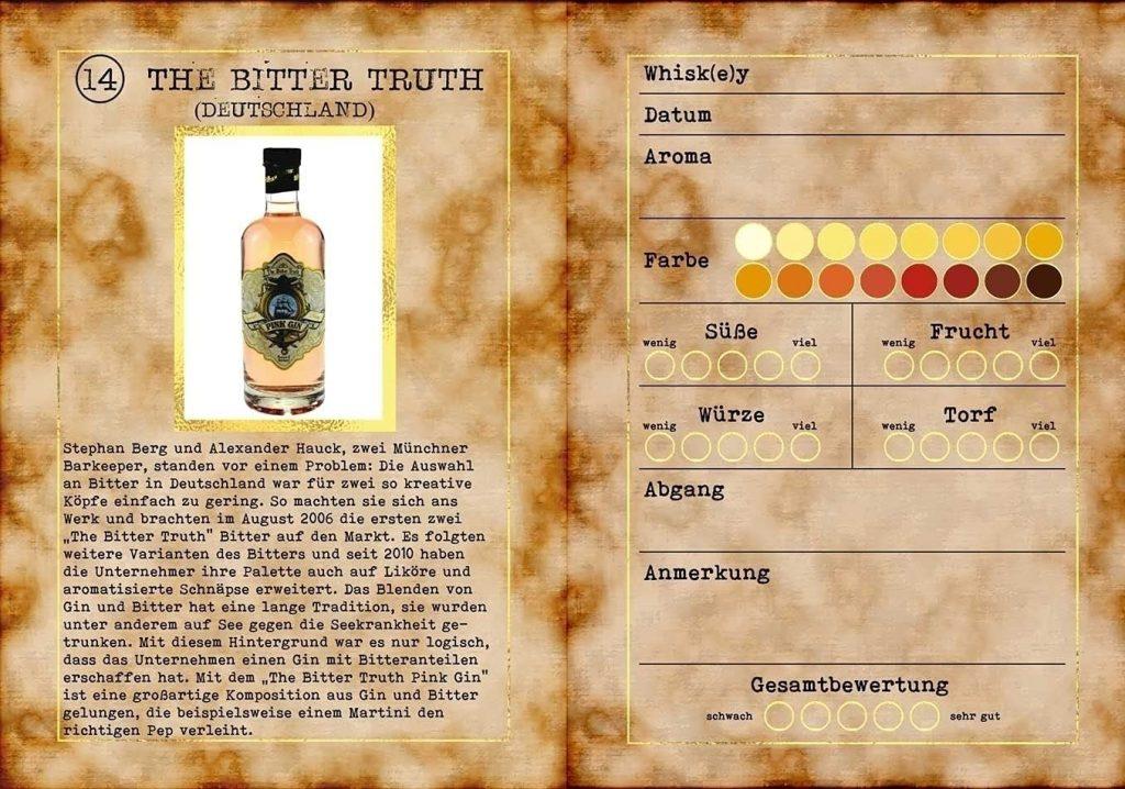 Informationen über den Gin